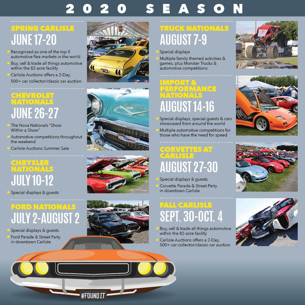 2020 Car Show Infographic