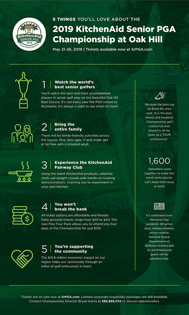 Senior PGA Infographic