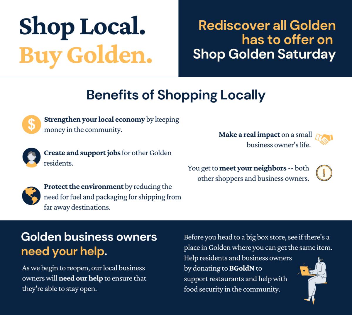 Shop Local Graphic