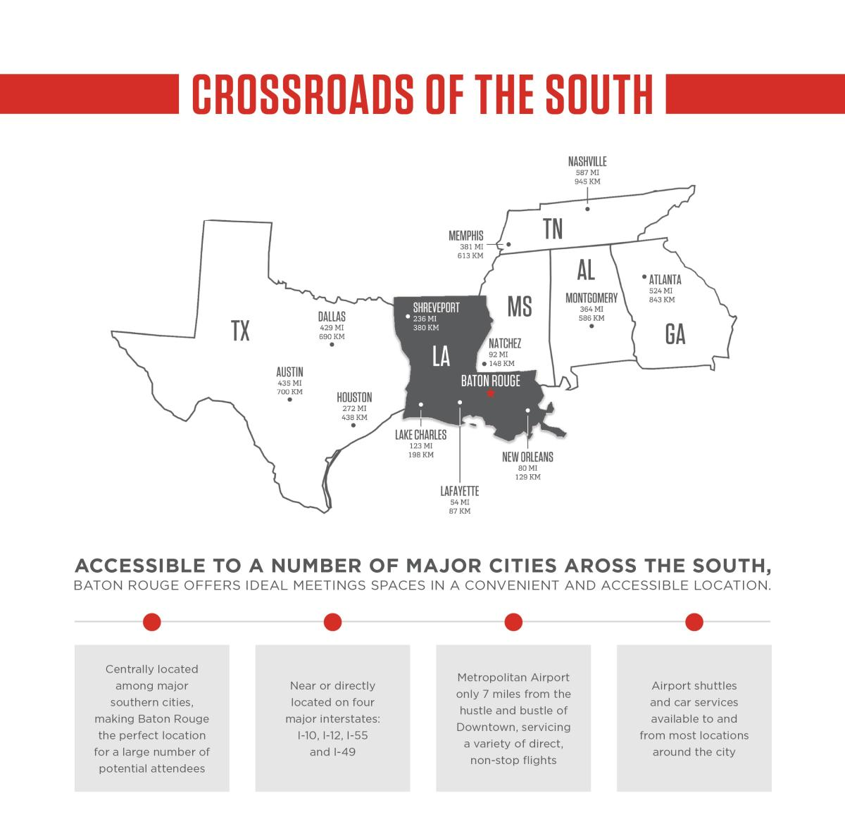 Crossroads of the South
