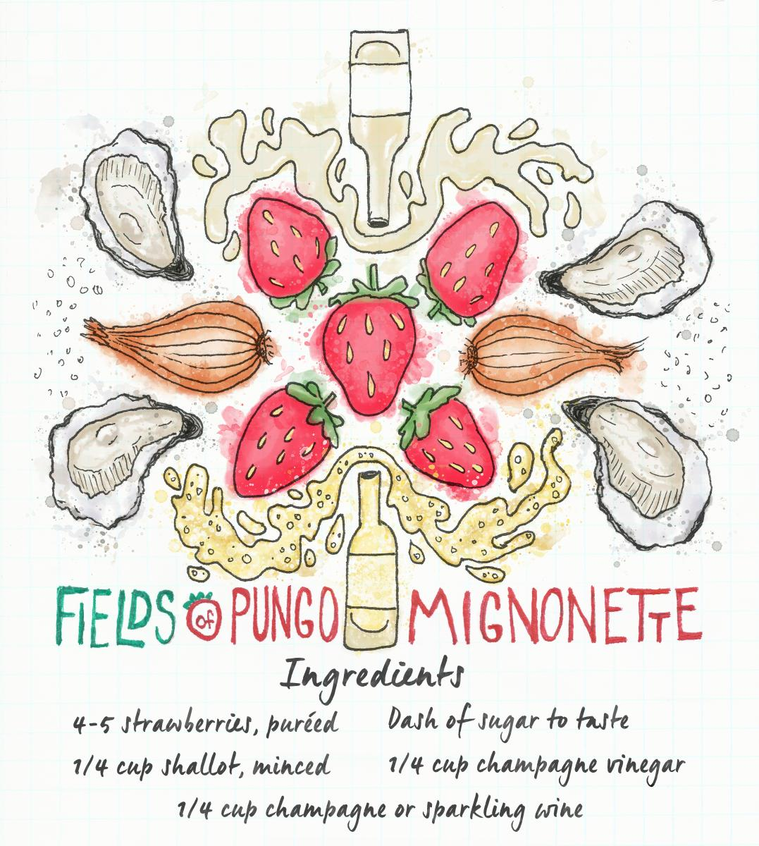 Fields of Pungo Strawberry Mignonette Recipe