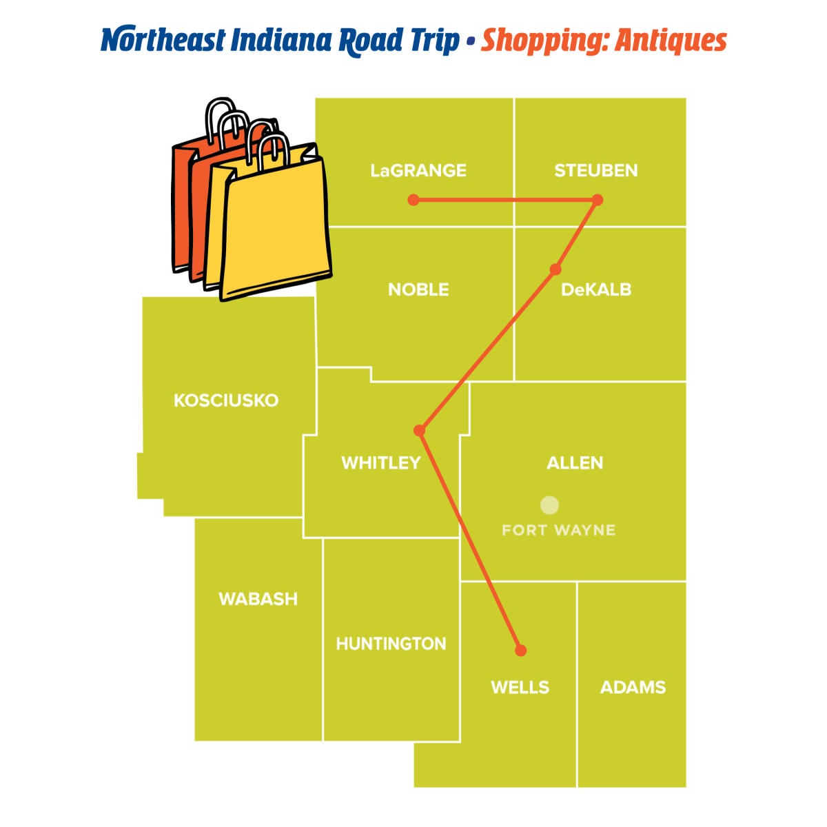Antiques - Northeast Indiana Road Trips