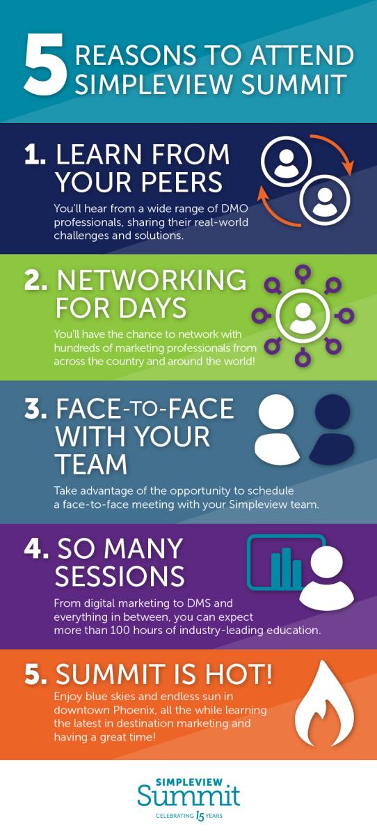 Summit 5 Reasons