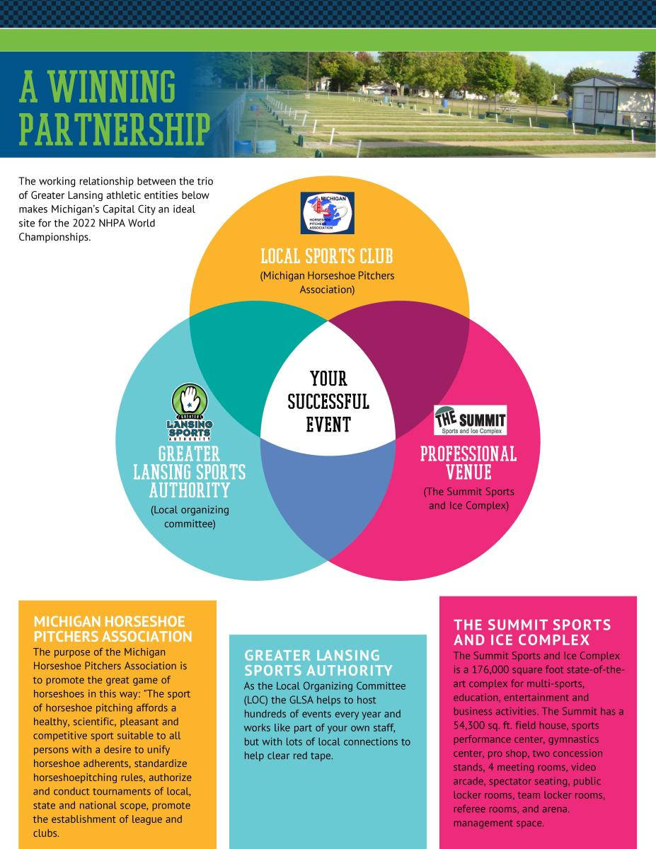 NHPA partnerships graphic