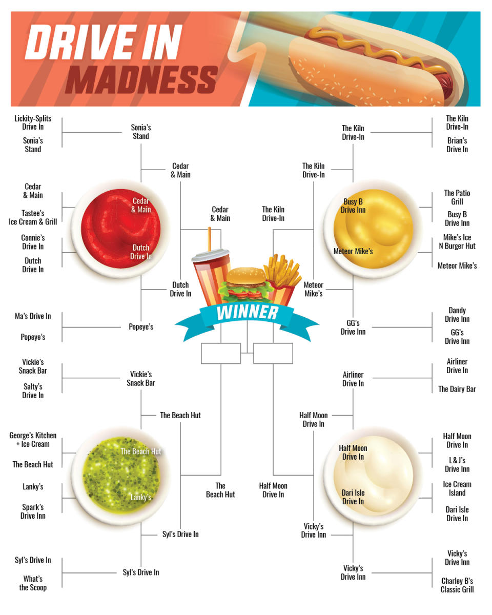 Drive In Madness Final Four