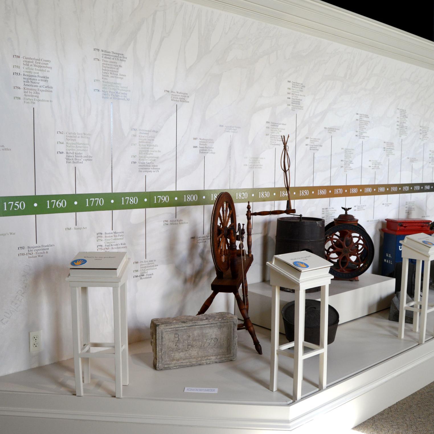 CCHS Museum Timeline