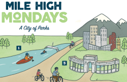 Mile High Monday_Parks