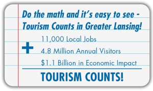 Do the math. Tourism Counts!