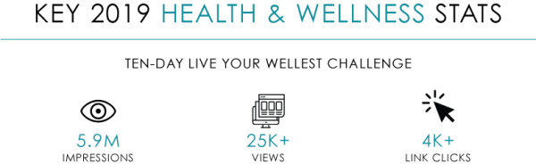 AR 2019_Dest Dev_Health & Wellness