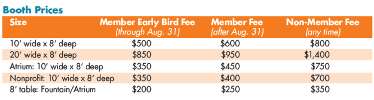 Business Expo Booth Pricing