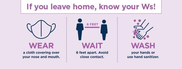Wear Wait Wash