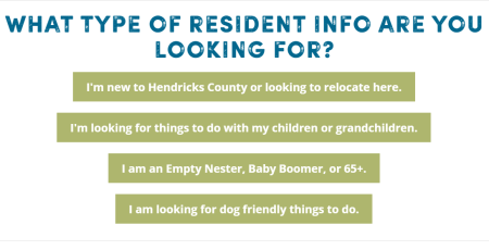 What Type of Resident Are You page on website