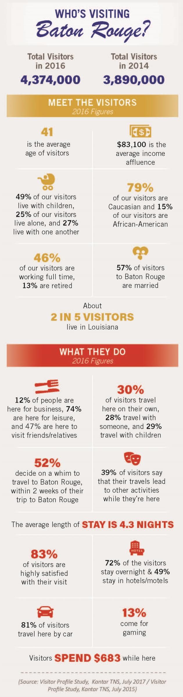 Business Report VBR Industry Insight