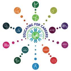 Educating for Careers Logo
