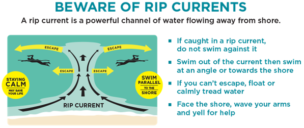 rip-current-graphic.png