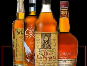 Firebirds Bourbon Bottles Visit Wichita