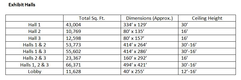 Exhibit-Halls-Dimensions