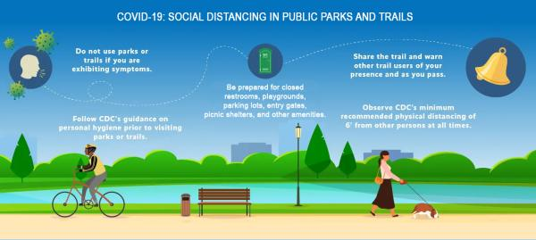 Parks Social Distancing