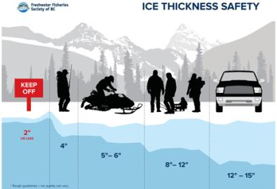 Ice Thickness Safety