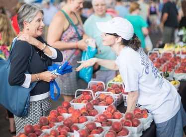 Chattanooga Market_Customer