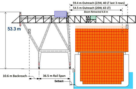 Design rendering of the new Super Post-Panamax gantry cranes for loading cargo containers.