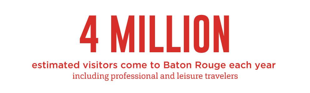 4 mil Visitors