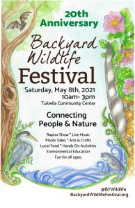 Backyard Wildlife festival 2021