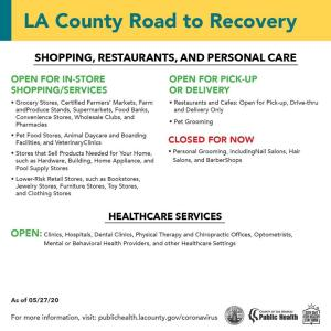 LA County Road to Recovery