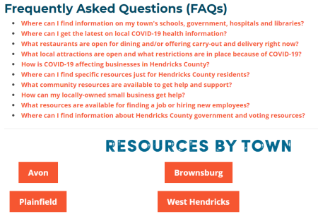 Frequently Asked Questions on the Resources page