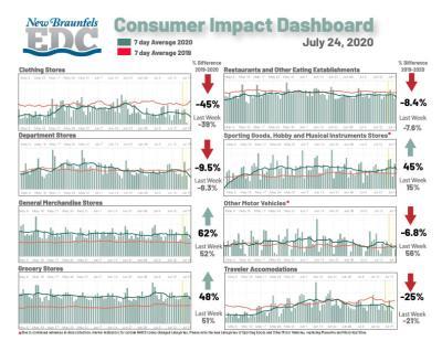 Consumer Impact 07-24-20