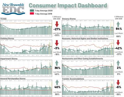 Consumer Impact 06-05