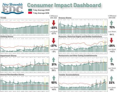 Consumer Impact 06-12