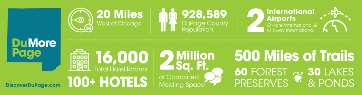 DuPage Infographic