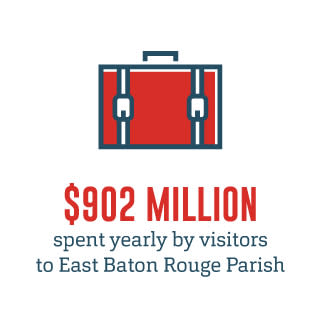 Tourism Week Stats 2