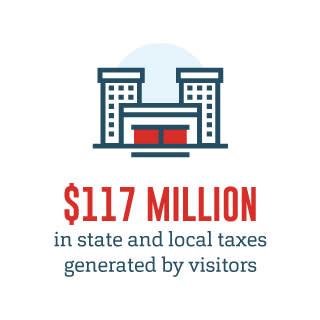 Tourism Week Stats 1