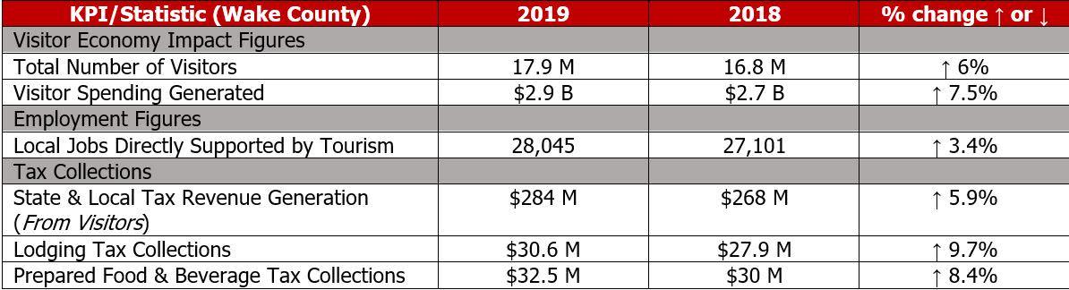 2019 KPIs