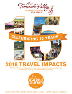 Travel Economic Impact Report