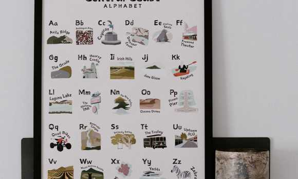 Central Coast Alphabet Poster