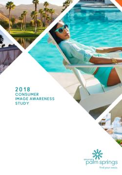 Consumer Image Awareness Study