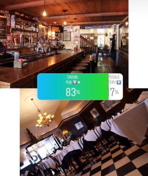 NTTW Poll - Casual Pub