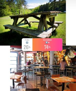 NTTW Poll - Local Restaurants