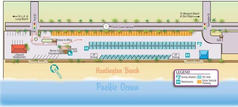 Huntington Beach Airshow RV Parking