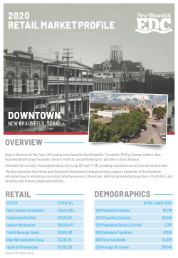 NBEDC 2020 Retail: Downtown New Braunfels