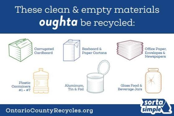 recycle-vacation-ontario-county-chart