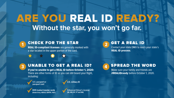 Real ID Ready