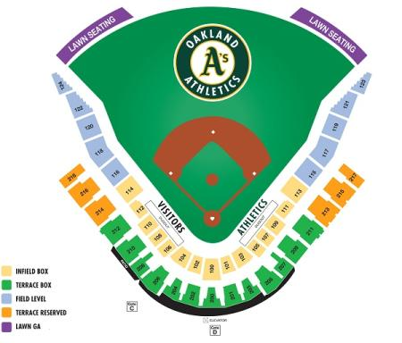 Hohokam Stadium - Oakland A's seating chart