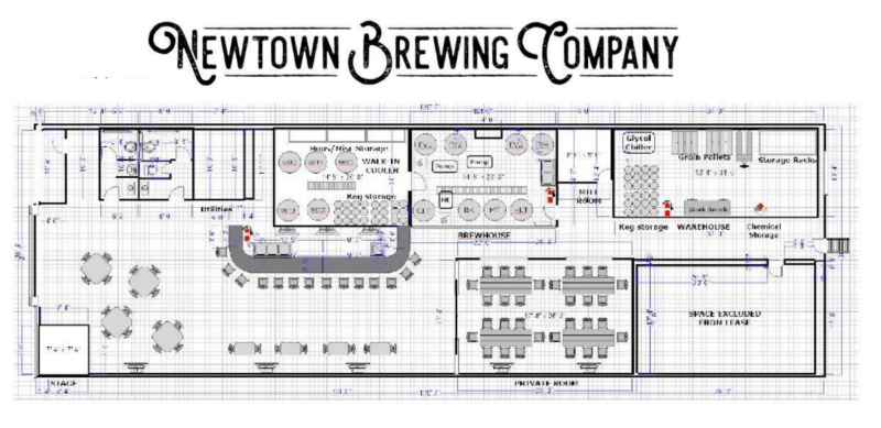 Newtown Brewing Company rendering