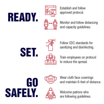 Ready Set Go Safely Commitment