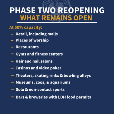 Phase 2 Openings