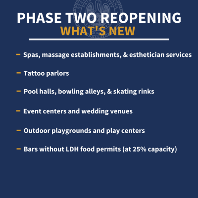 Phase 2 What's New